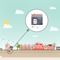 Questionnaire | Hybrid energy storage systems