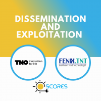 Meeting | Dissemination and exploitation